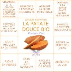patatedouce