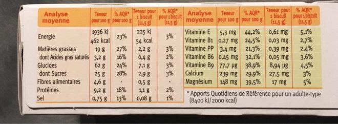 valeursnutritionnelles